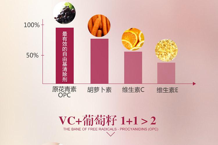 vc+葡萄籽双重美白抗氧化