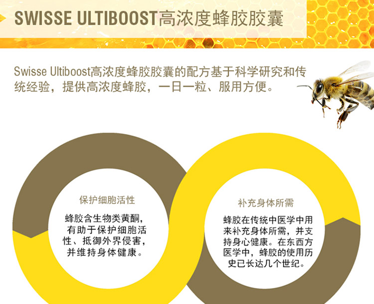 Swisse高浓度蜂胶作用